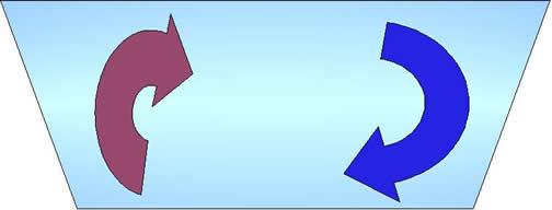 Figura 9 – Recirculação da água estratificada.