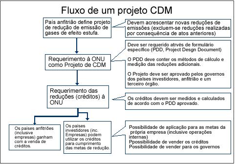 fluxo_2